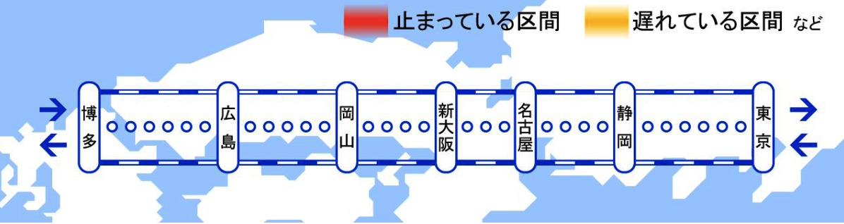 東海道・山陽新幹線